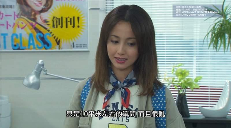 (三浦理惠子 饰),从靠关系混日子的海归腹黑女编辑川岛瑞美绘(菜菜绪